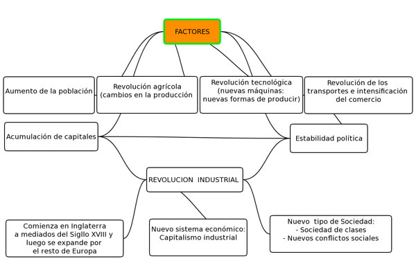 Revolución-industrial-PNG