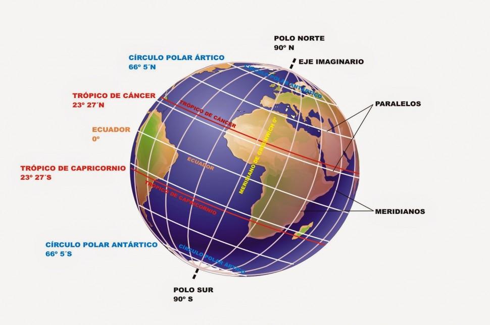 paralelos-meridianos (1)