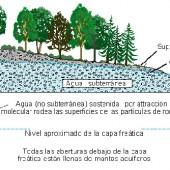 acuiferos_desc