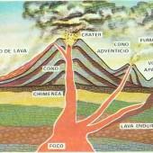 partes-volcan