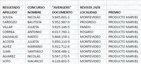 ganadores_avengers